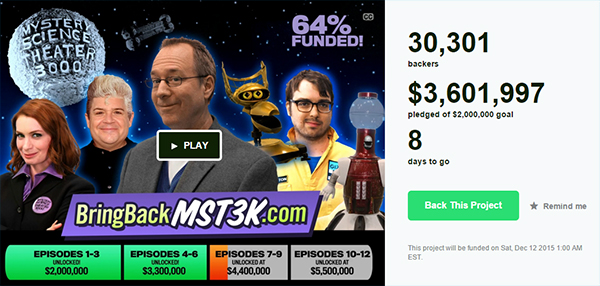 MST3K Raised Millions in just days!